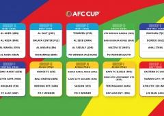 Hasil Drawing AFC Cup 2021 Untuk Bali United dan Persipura